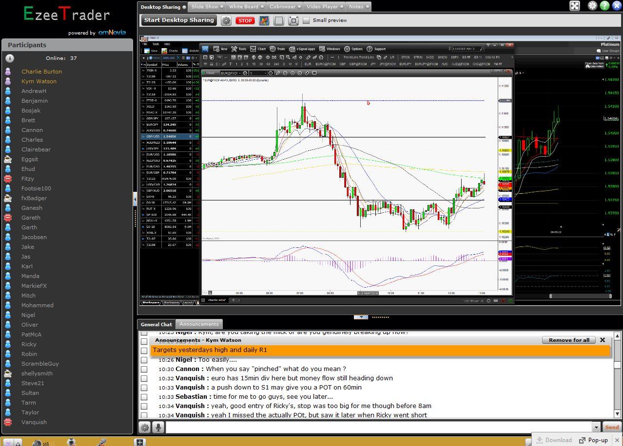 Trading Rooms | Ezeetrader