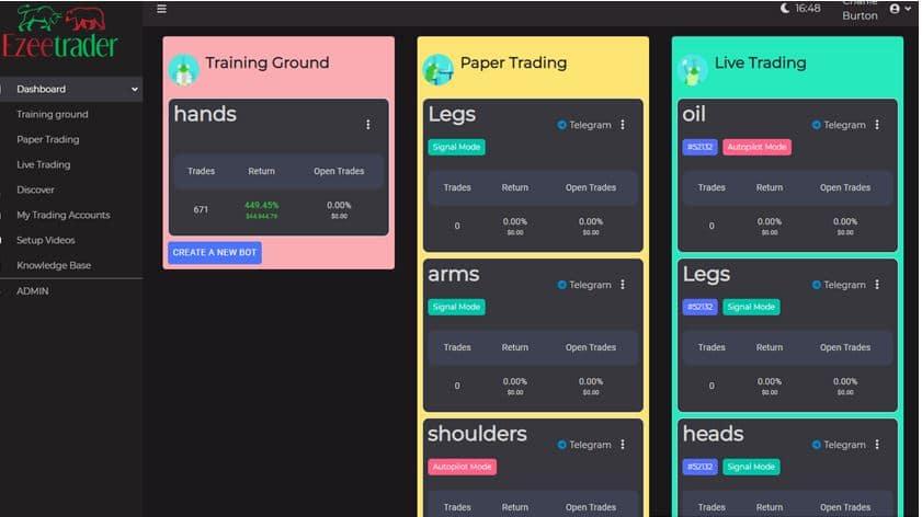 AI dashboard